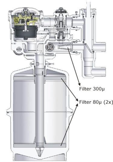 harsvat delta waterverzachters vergelijken verbruik
